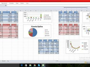 Data Tables and Charts in MS Excel