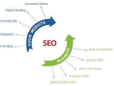 Introduction - What Is SEO
