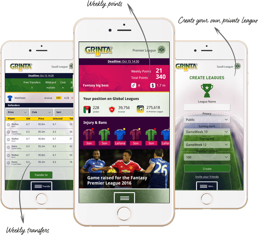 Grinta: It takes season-long fantasy football players