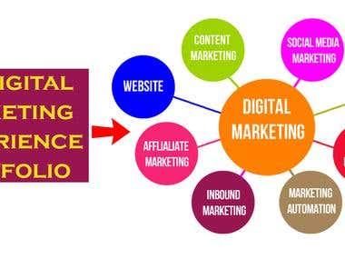 Digital Marketing Portfolo Image