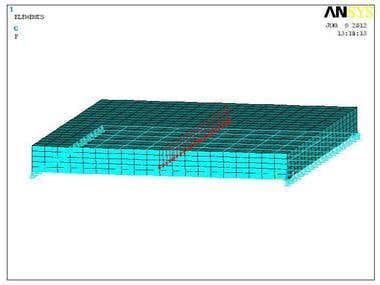 Finite Element of Concrete Slab by Ansys