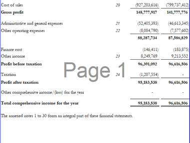 Profit and Loss (Statement of Comprehensive Income)