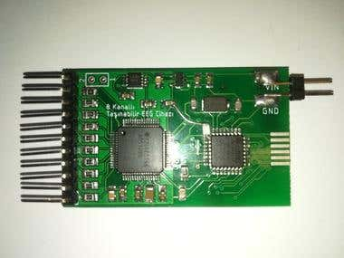 8 Channel Portable EEG Measurement Device