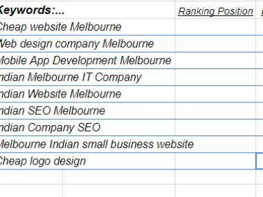 Website Ranking Report