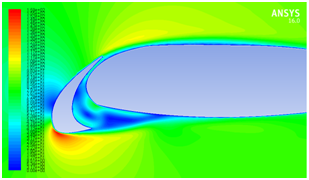 CFD of multi-element airfoil