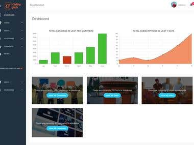 Admin Dashboard (CMS) for Coding Facts