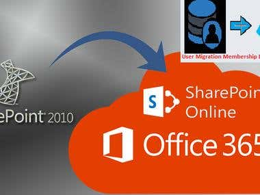 Content and user migration from Sharepoint 2010 to Office365