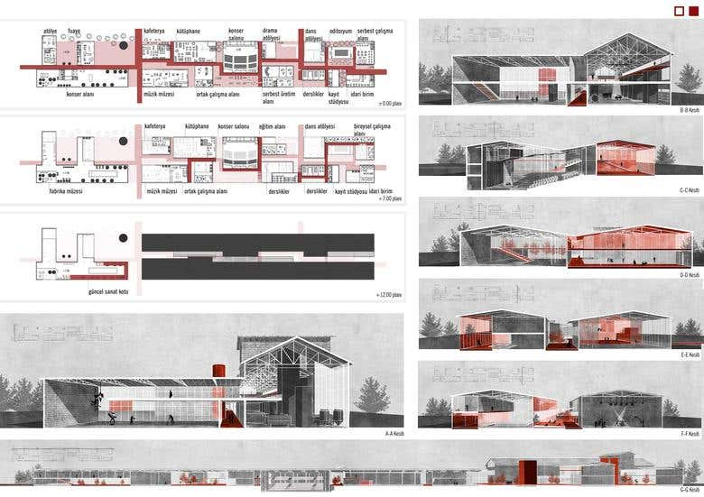 Architectural Approaches to Different Design Problems