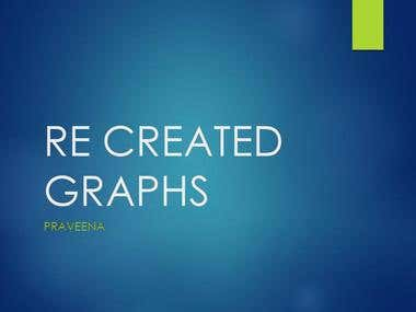 Power point with re created graphs