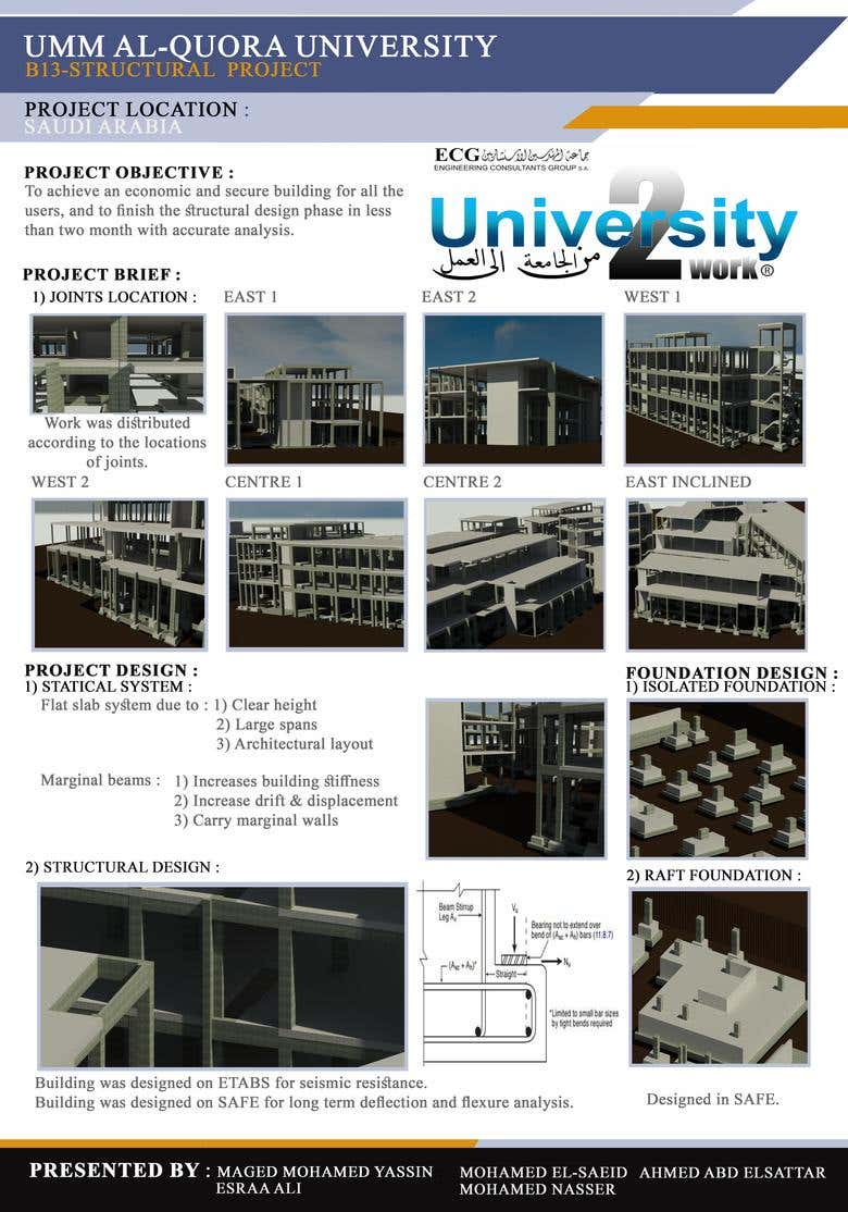 Project Um Al-Quora University Structure Design and Modeling
