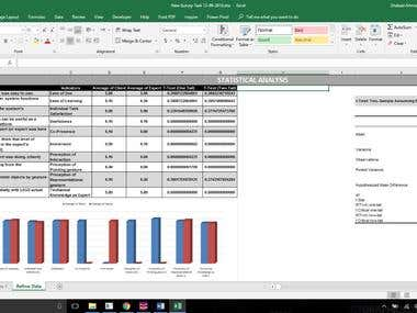 Statistical analysis by using Excel.