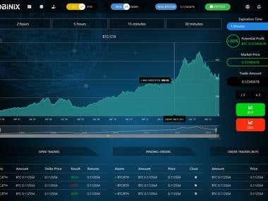 Bitcoin User Panel