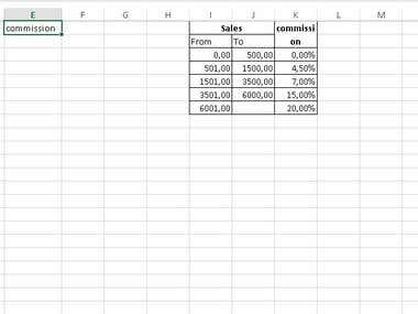 It fill table and calculating the final result