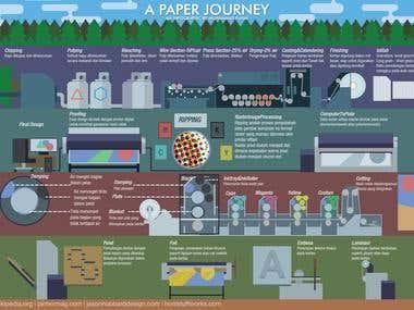 A Paper Journey