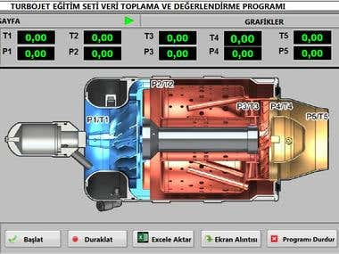 Turbojet Control System Design