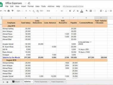Payable Salary Record Sheet