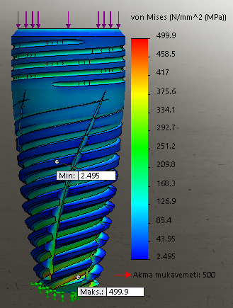 SolidWorks Dental Implant Analysis Yield 02