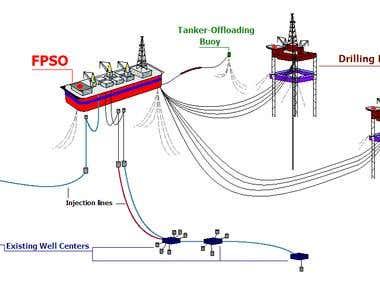 ThyssenKrup NuStar AM/NS Calvert