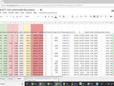 Google sheets project for stock market day trading backtests