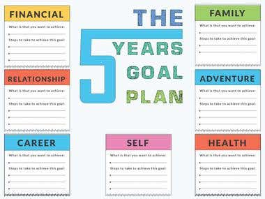 5 years planing