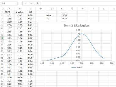 Tabulation of data and statistical analysis.