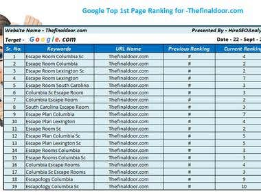 Google Top First Page Ranking Via White Hat SEO