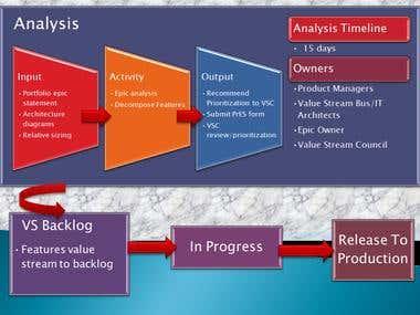 Powerpoint slide example