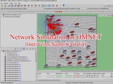 Omnet simulation