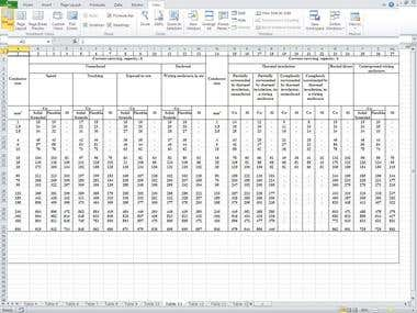 Convert 50 Tables of data into Excel Spreadsheets