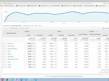 Google Analytics Funnel Setup