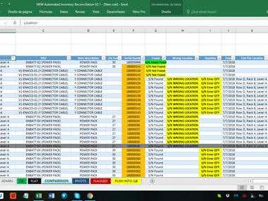 Conditional formatting after proccesing