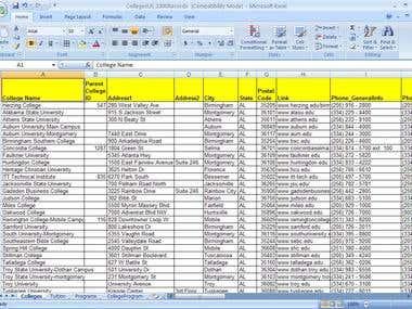 Data Entry, Data Analysis And Data Analysis .