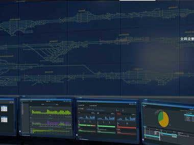 Data Analysis and Data Warehouse
