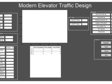 GUI for Designing Elevator Specifications