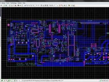 PCB Layouts and 3D Visualizations