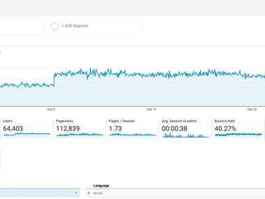 Monthly traffic stats.