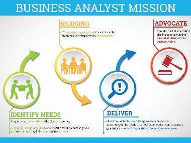 Business Anlaysis