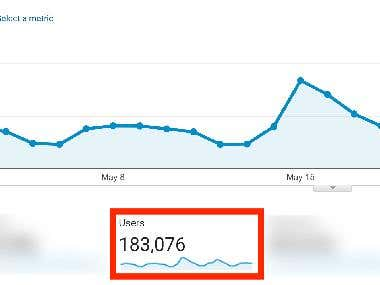 Website Traffic Improve