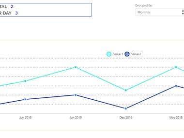 Custom Dashboard in lightning by using chart.js