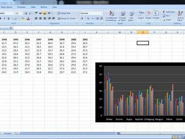 Excel and chart