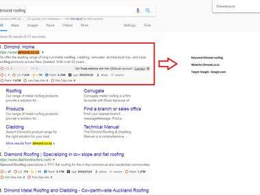 Dimond Top Ranking in Google.com
