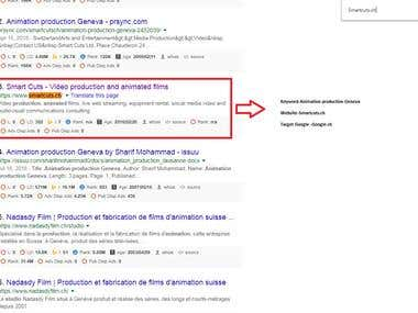 Smartcuts.ch Top 1 Ranking in google Switzerland