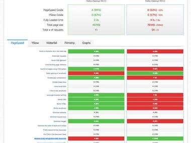 Fix & Upgrading Codeigniter website