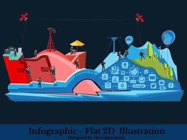 2D , Flat , Vector Info-graphic Illustration