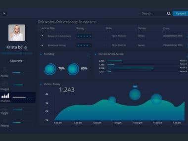Dashboard Design & Development