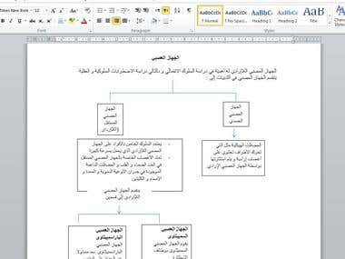 part of psychology chapter in Arabic Language
