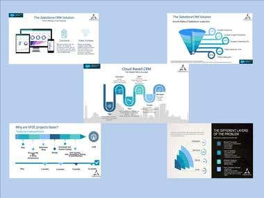 Powerpoint project-02