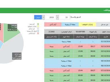 web application (chart)