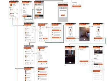 App Flow Chart android + ios