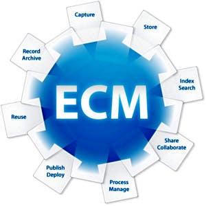 ServoDocs ECM (Enterprise Content Management System)
